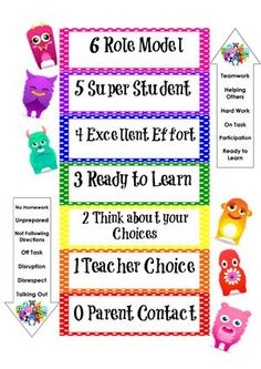 Class Dojo Points Poster and color behavior chart. This can help remind students of what model behavior is. 4th Grade Classroom, Music Classroom, Kindergarten Classroom, Classroom Themes, Classroom Behavior Management, Student Behavior, Class Management, Behavior Report, Behavior System