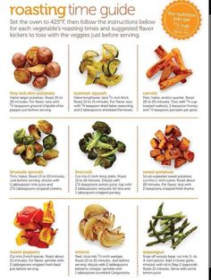 How long to roast veggies.