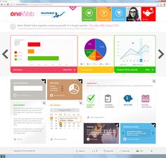 sharepoint intranet on behance design sharepointsharepoint ideasintranet - Sharepoint Design Ideas