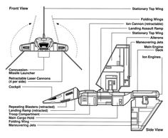 """Sentinel-class Landing Craft Blueprint  """"I don't know, fly casual!"""" Han"""