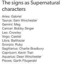 ''The signs as Supernatural characters'' / I'M CHARLIE FUCKING BRADBURY!! ♥♥♥