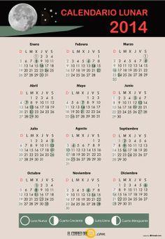 #Calendario #Lunar de #2014