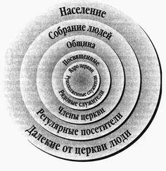 СветПресс: Сергей Лавренов. Делиться жизнью