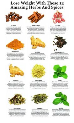 12 Amazing Herbs And Spices for Weight Lose