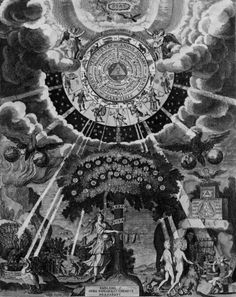 chaosophia218:Malachias Geiger- Microcosmus Hypochondriacus (Alchemical Tree of Life), 1651.