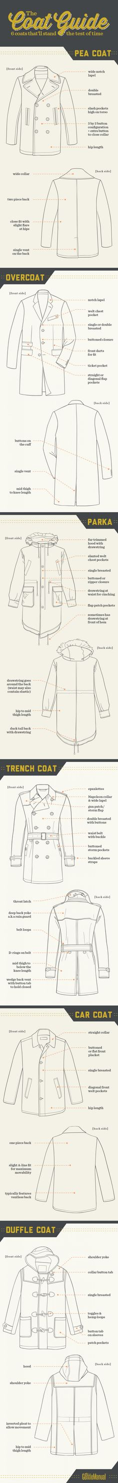 6 coat styles every man should know about. Stay warm and dapper from this guide and infographic from the GentleManual Fashion Pattern, Mens Fashion, Fashion Tips, Fashion Design, Fashion Articles, Fashion Menswear, Men Style Tips, Well Dressed Men, Gentleman Style