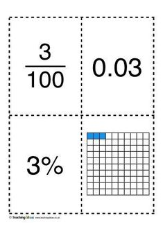 Fractions, Decimal Numbers and Percentage Cards - # Fractions Numbers . - Fractions, decimal numbers and percentage cards – # Breaks numbers # Percentage cards - Fractions Decimals And Percentages, Math Fractions, Equivalent Fractions, Percents, Dividing Fractions, Math Math, Teaching Fractions, Ordering Fractions, Math Worksheets