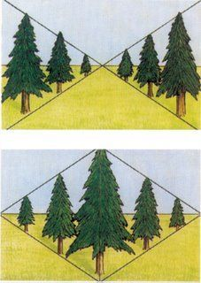 Very clear example of perspective guidelines using one & two point perspective. #teachingart #perspective #onepointperspective #twopointperspective #drawing