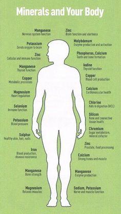 Arthritis Hands, Types Of Arthritis, Rheumatoid Arthritis, Arthritis Relief, Natural Remedies For Arthritis, Natural Cures, Health Facts, Health And Nutrition, Arm Workouts