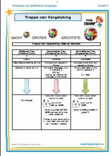 School Readiness, Preschool Worksheets, Afrikaans, My Teacher, Child Development, Teamwork, Classroom Decor, Diy For Kids, High School