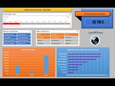 Excel 2013 - Tableau de Bord Commercial avec Filtre Chronologique