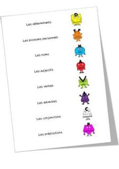 Mon mémo des catégories grammaticales Nature Et Fonction, French Resources, Speech Therapy Activities, French Language, Teaching French, Cycle 2, Language Arts, Literacy, Maya