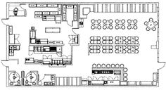 Restaurant Layout and Design articles