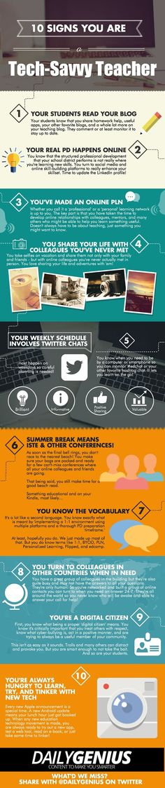 Technology Bits Bytes & Nibbles | Are You A Tech-Savvy Teacher, This Infographic Will Tell You | TechFaster