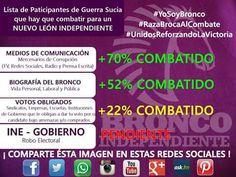 #yosoybronco