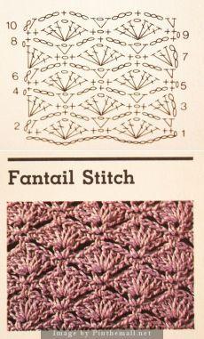 Motif Bikini Crochet, Hexagon Crochet Pattern, Crochet Diagram, Crochet Blanket Patterns, Knitting Patterns, Free Pattern, Crochet Stitches Chart, Crochet Shell Stitch, Pull Crochet