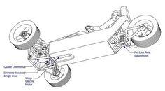 Resultado de imagen para chassis tricycle