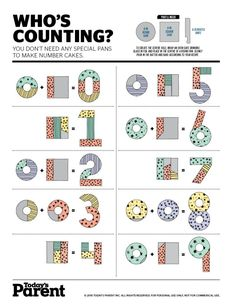 How to make number birthday cakes - Today's Parent Cake shapes_printable More<br> How old is she now? Tell your guests to check out the cake. Here's how to make number birthday cakes. Number 3 Cakes, Number Birthday Cakes, Birthday Numbers, Diy Birthday, Birthday Parties, Cake Birthday, Fruit Birthday, Birthday Money, Birthday Images