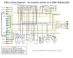 [QMVU_8575]  8 Best Scooter wiring diagram images | scooter, chinese scooters, diagram | 2013 Gy6 50cc Wiring Diagram |  | Pinterest