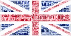 offstead british values - Google Search