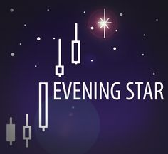 The evening star is the bearish equivalent of the Morning Star. The name comes…