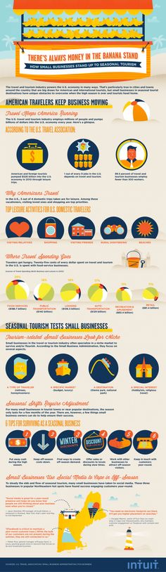 Great ideas to fight seasonal slumps for small businesses.    From http://blog.intuit.com