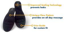 Amazing Insoles™ - Liquid Orthotics For Heel Pain From Plantar Fasciitis & Heel Spurs