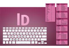 #cheatsheet for Adobe #InDesign #shortcuts --- graphic:
