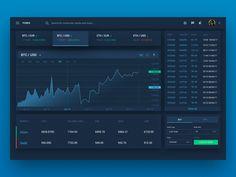 Forex Trading Dashboard