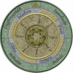 THE CELTIC WHEEL OF THE YEAR, WITH ITS  FOUR MAJOR AND FOUR MINOR HOLIDAYS http://celticanamcara.blogspot.com