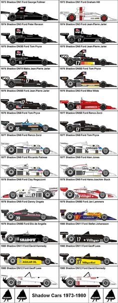 Formula One Grand Prix Shadow 1973-1980