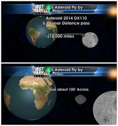 Asteroid passed between Earth and our moon. 3-5-2014 4 pm