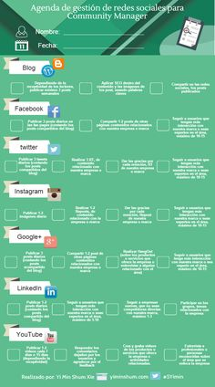 Lista de tareas de un Community Manager #infografia #infographic #socialmedia