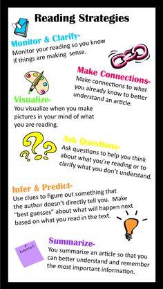 Reading Strategies poster using Vistaprint