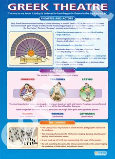 Greek Theatre | School Charts | Educational Posters