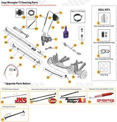 6af2f589de1a1d36e80ad5dce987ed11 morris x center info 21 best jeep tj unlimited parts diagrams images jeep parts, jeep