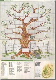 Three schemes cross stitch family tree for you bordarem.