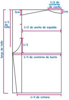 MOLDES DE BLUSAS BASICAS - Imagui
