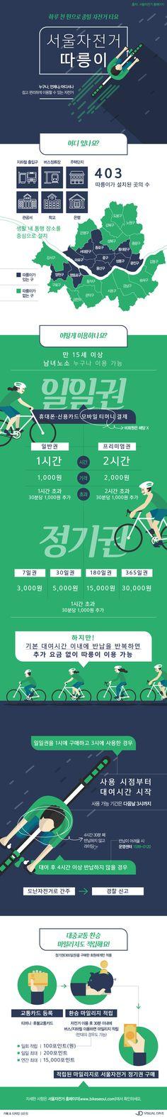 """""""따르릉~비켜나세요."""" 하루 천 원으로 즐기는 서울자전거 [인포그래픽] #bikeseoul / #Infographic ⓒ 비주얼다이브 무단 복사·전재·재배포 금지"""