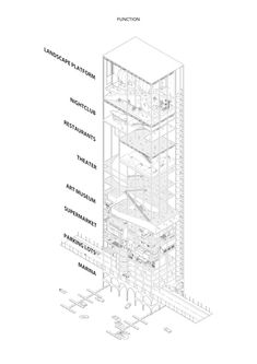Block 19 ¾ - the conflict resolution terminal - KooZA/rch Layered Architecture, Architecture Drawings, Concept Architecture, Architecture Design, Architecture Diagrams, Architecture Portfolio, Function Diagram, Architecture Presentation Board, Portfolio Presentation