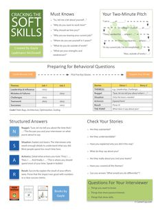 Discussing soft skills during an Interview. From the Google Resume