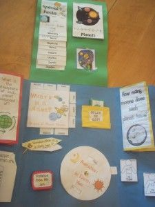 Learning About Planets: Fun and Free Activities | Earth Mama's World