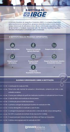 #análise #Brasil #censo #dados #estatística #estudo #estudos #IBGE  #Innovare #InnovarePesquisa #instituição #InstitutoBrasileirodeGeografiaeEstatística #institutodepesquisa #órgão #órgãofederal #pesquisa #pesquisademercado #pesquisas #população