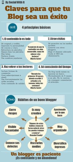 4 Claves para que tu blog sea un éxito