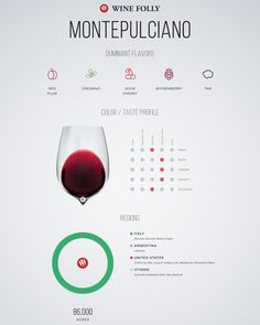 """Montepulciano (""""mon-ta-pull-chee-anno"""") is a medium-bodied red wine that originates from central Italy. Not to be confused with Vino Nobile de Montepulciano, a regional name for the Sangiovese-based wine from Tuscany. Fig Wine, Wine And Beer, Drinks Alcohol Recipes, Alcoholic Drinks, Wine Drinks, Beverages, Riesling Wine, Wine Folly, Wine Cheese"""