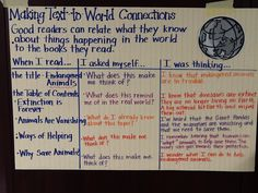Text to World Connections - Anchor Chart - Think Aloud - Comprehension - used in a 2nd grade classroom
