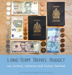 Long-Term Travel Budget - Exploring Alternatives