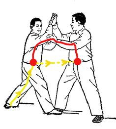 14 best kung fu images martial arts acupuncture martial Karate Stances by Diagram the taser is the pinnacle of less than lethal self defense