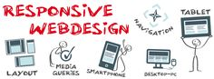 Grow Your Business with Responsive Website Design | Radikallabs