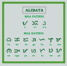 the alibata is native filipino alphabet. we spell it as it is pronounced. no added letters when you spell and/ or no added sound when you speak.